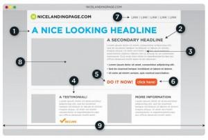 web-ad 広告 売れる レイアウト