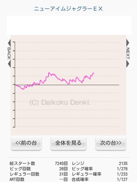 アイムグラフ2